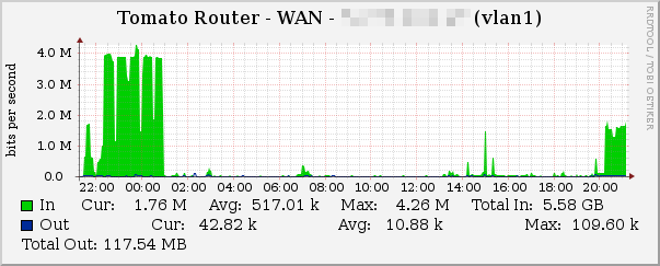 How to Install SNMP on Tomato Router Firmware and Graph Traffic with